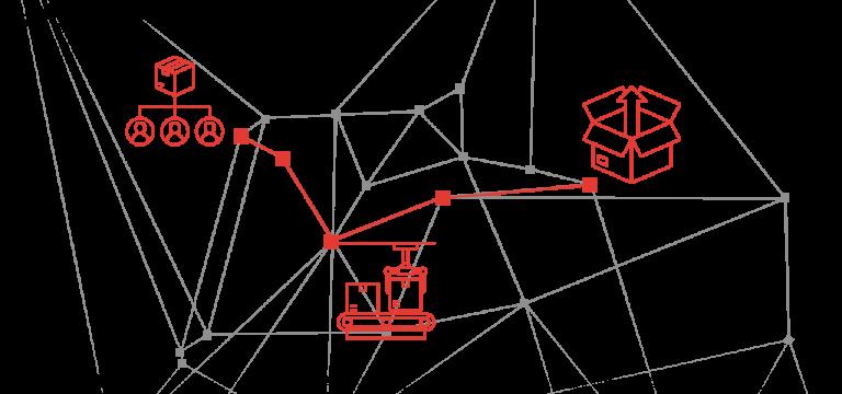 Logistik Kette Kopp Netzwerk